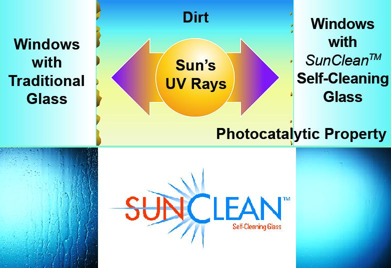Sunclean™ image
