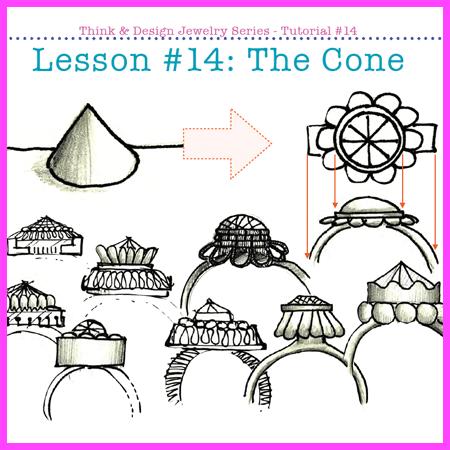 Lesson 14 The Cone