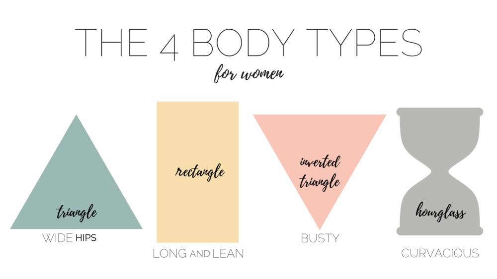 The 4 Body Types for Women
