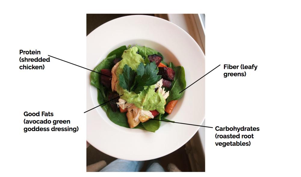 balanced meal 2