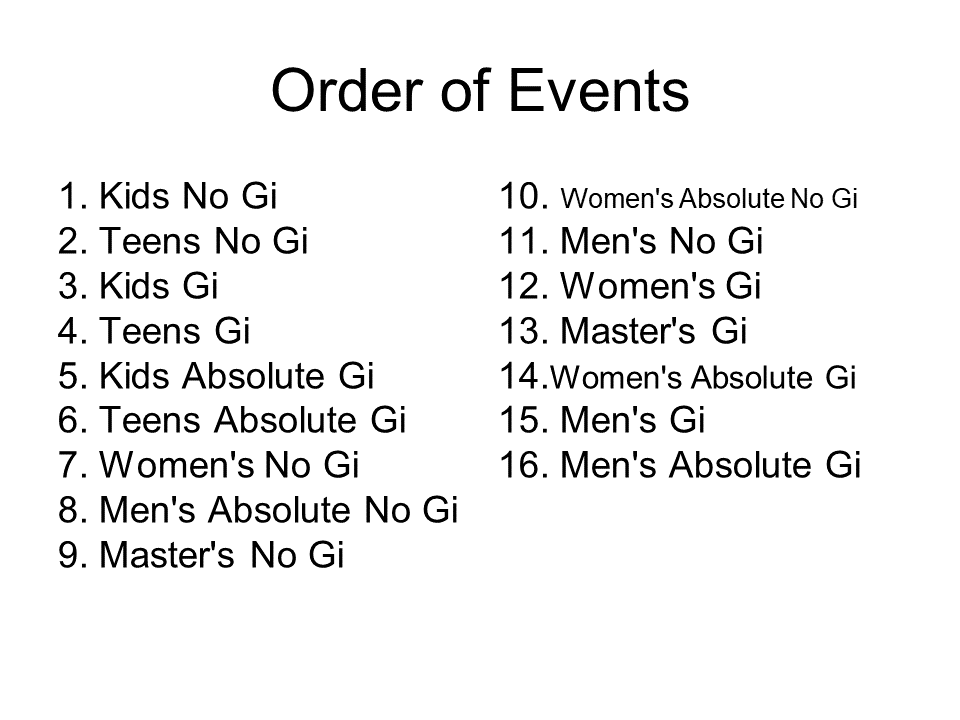 Order of Events.PNG