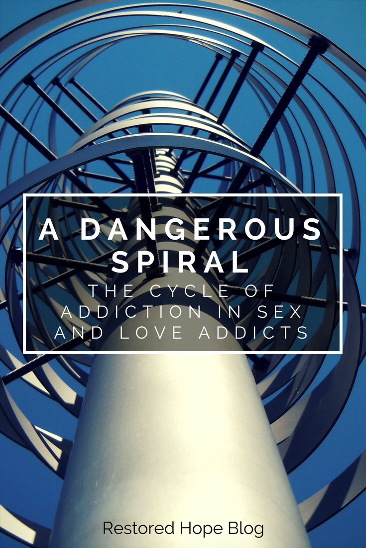 pinterest_dangerous_spiral_the_cycle_of_addiction_in_sex_and_love_addicts_restored_hope_counseling_therapy_ann_arbor_novi_christian.png