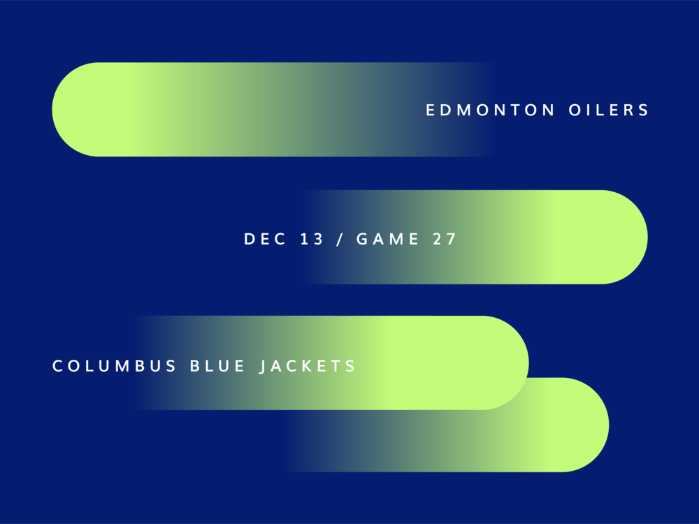 Blue Jackets Score December 13, 2016