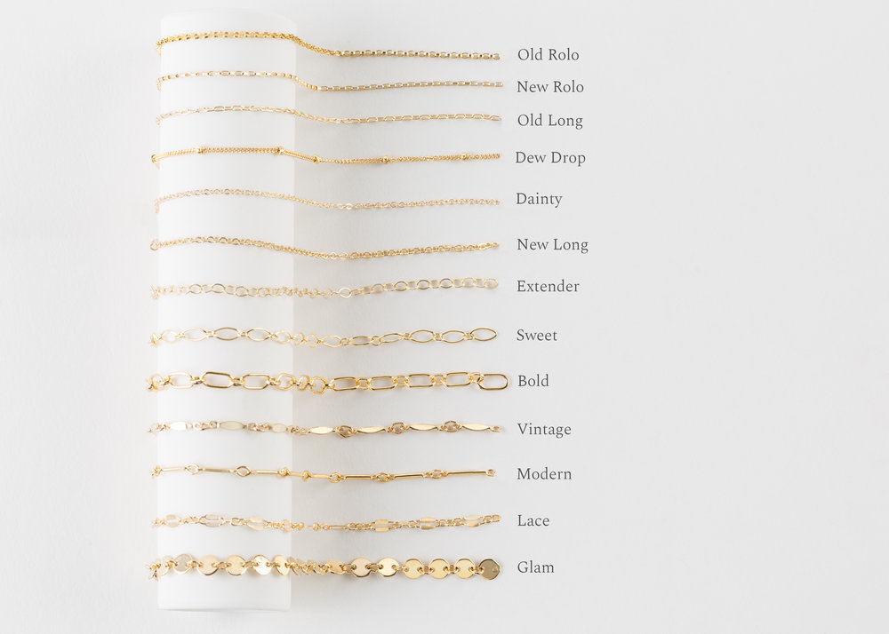 GLDN Chain Types