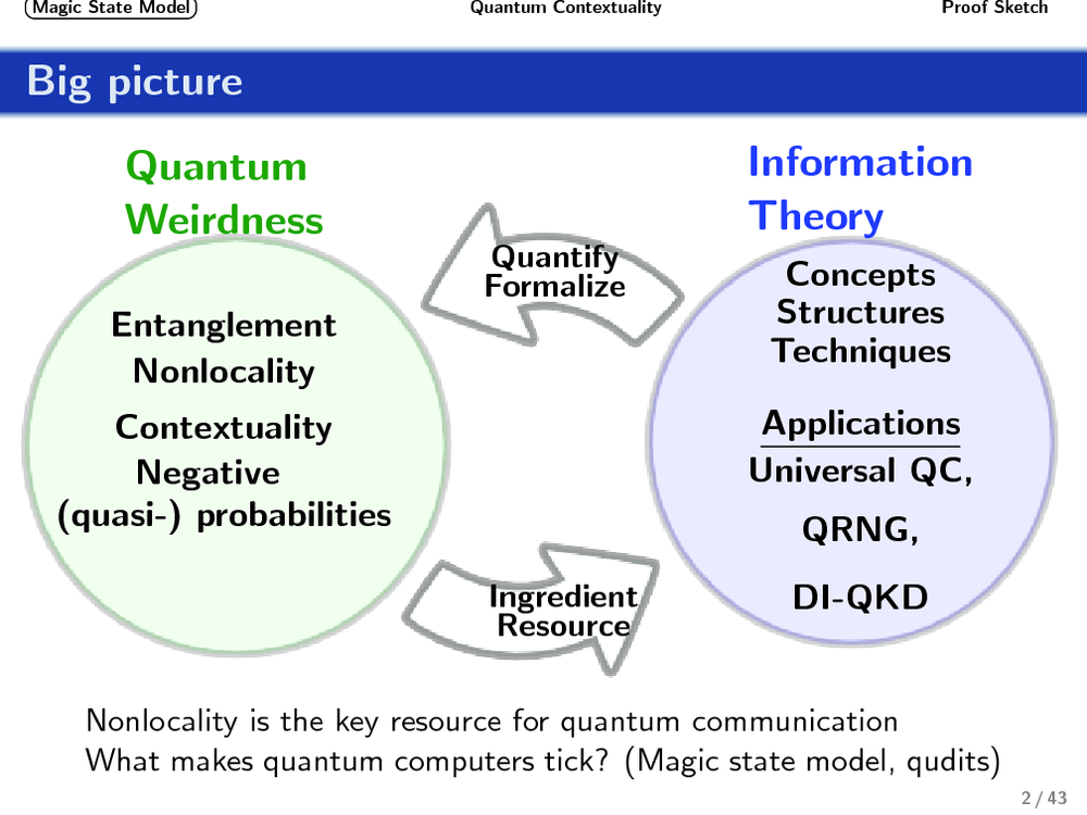 Contextuality_for_Quantum_Computing-1.png
