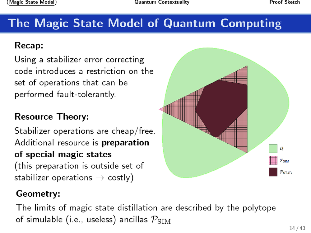 Contextuality_for_Quantum_Computing-13.png