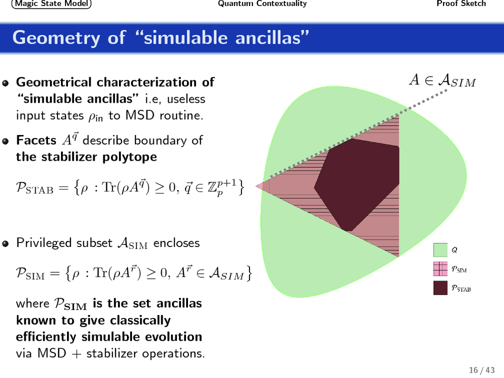 Contextuality_for_Quantum_Computing-15.png