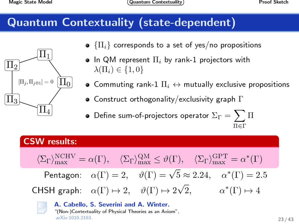 Contextuality_for_Quantum_Computing-22.png