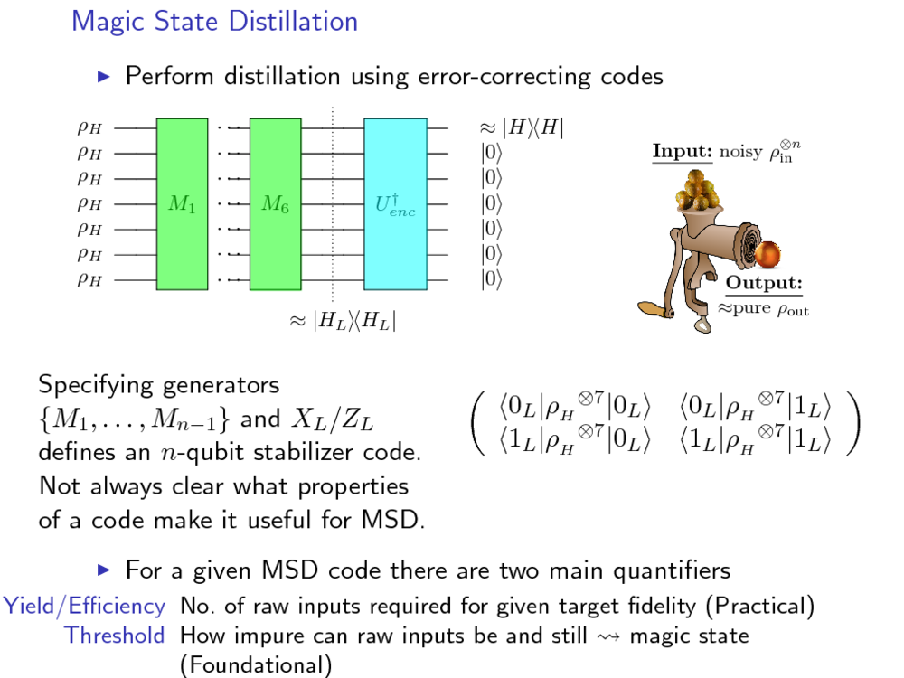 Tight_magic_state_distillation-7.png