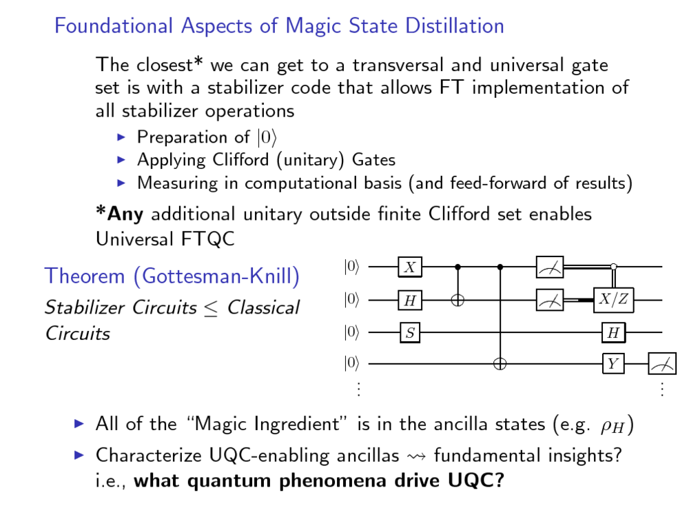 Tight_magic_state_distillation-9.png