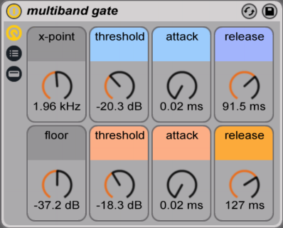 multiband gate