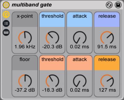 multiband gate