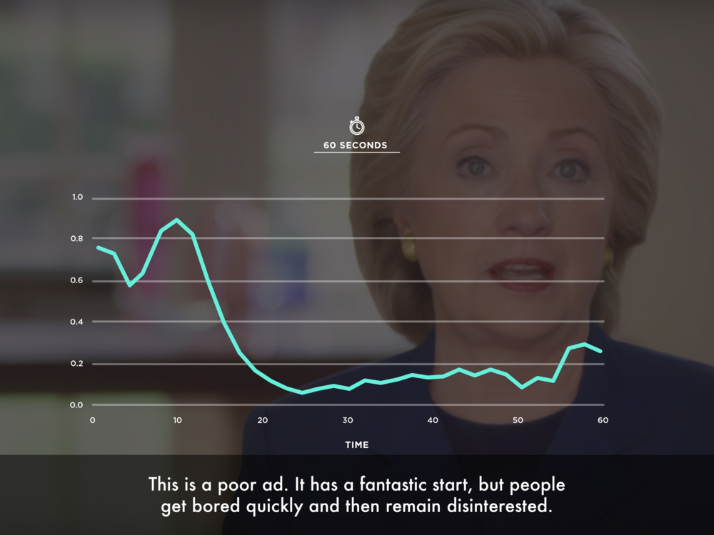 Attention: Hillary Campaign Ad