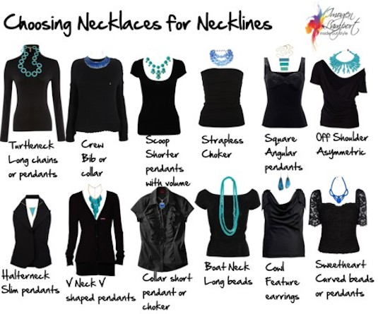 Which necklace when
