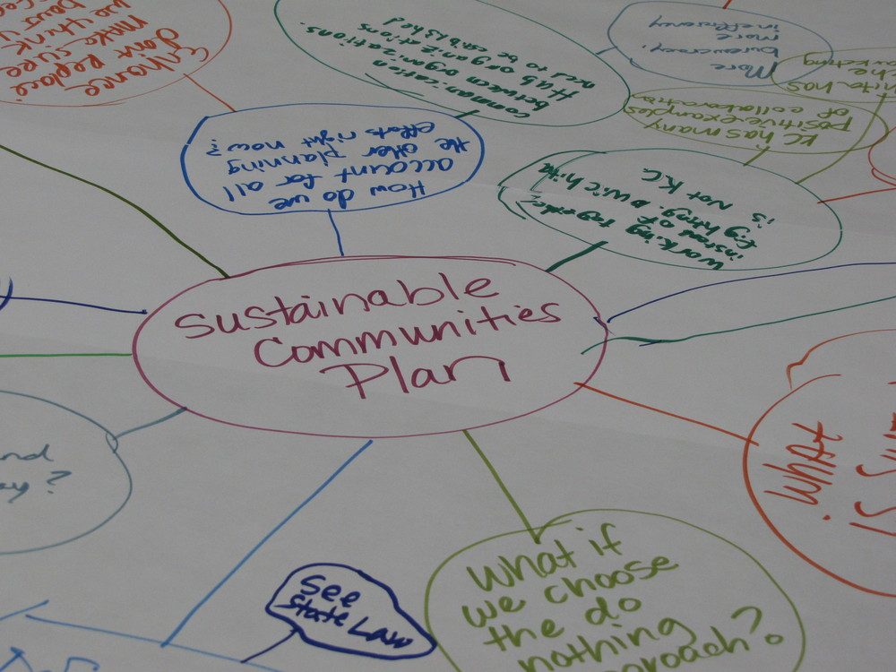 Conversation Mapping
