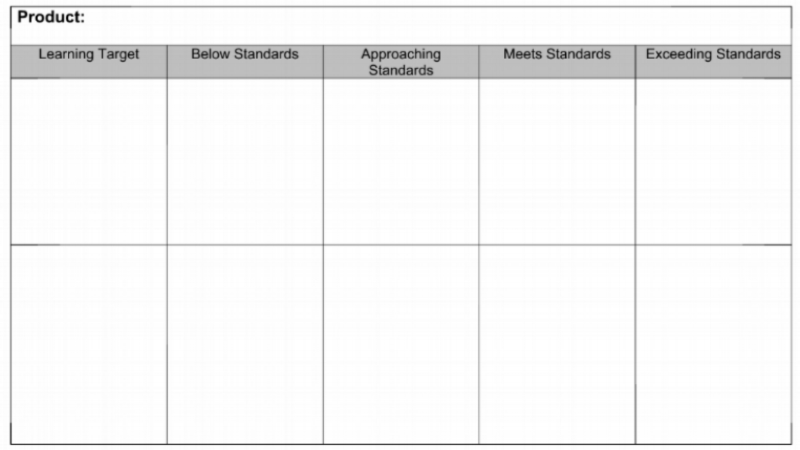 Example of a Standards-Based Rubric