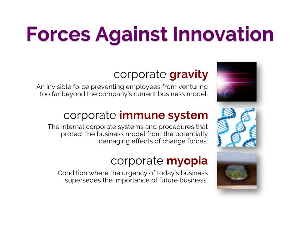 ForcesAgainstInnovation