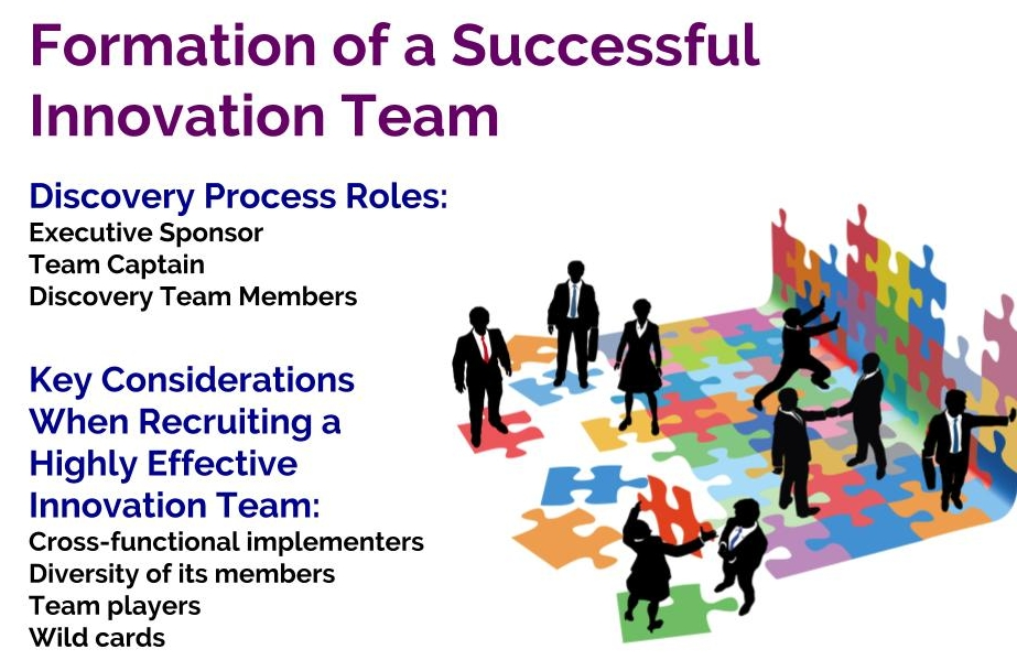 InnovationTeamFormation