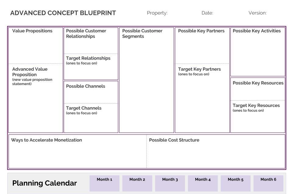 AdvancedConceptBlueprints