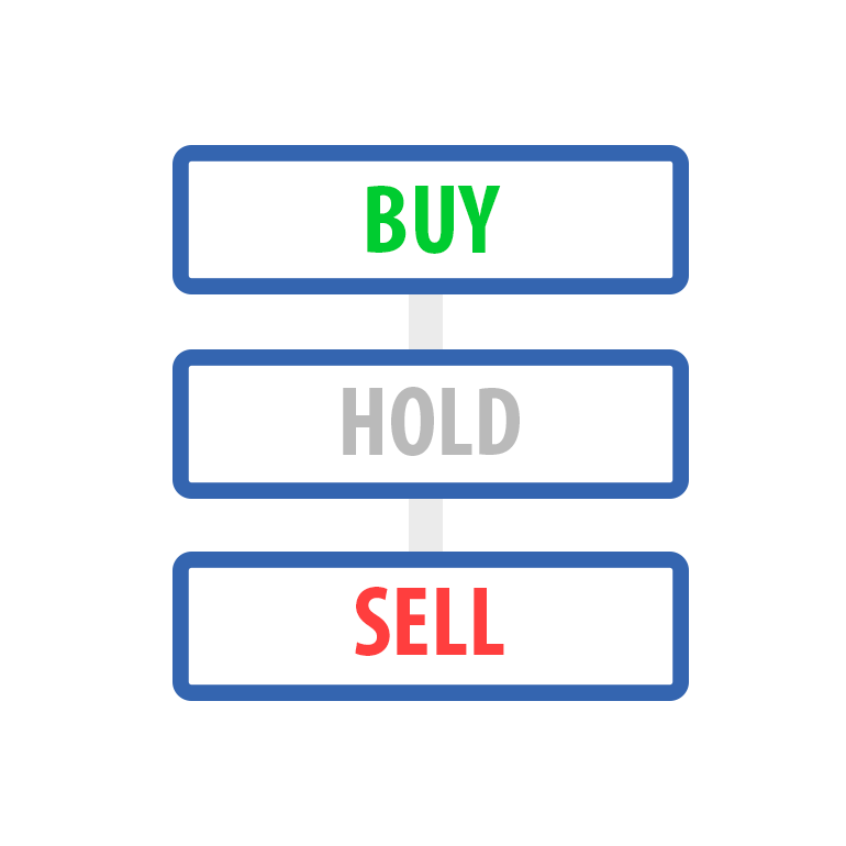 buy-sell-hold-benjii