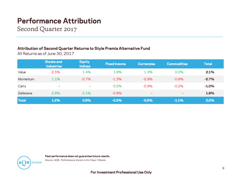 AQR Performance Attribution.png