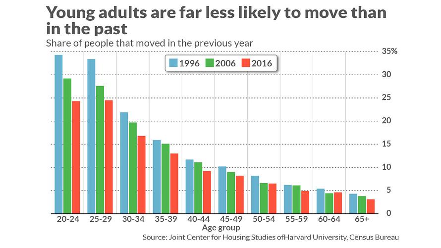 housing-mobility.jpg
