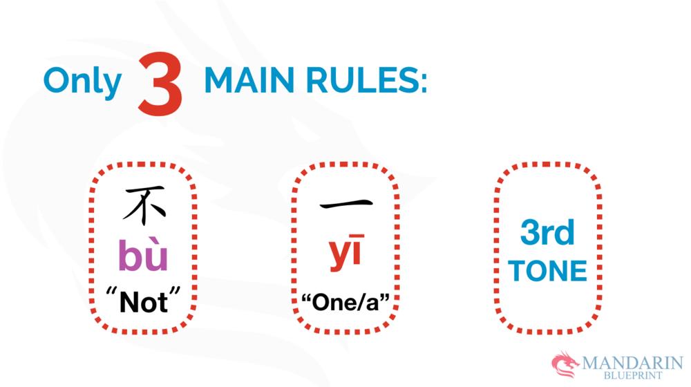 TS 3 Main Rules.png