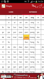 Chinese Pod Pinyin.png