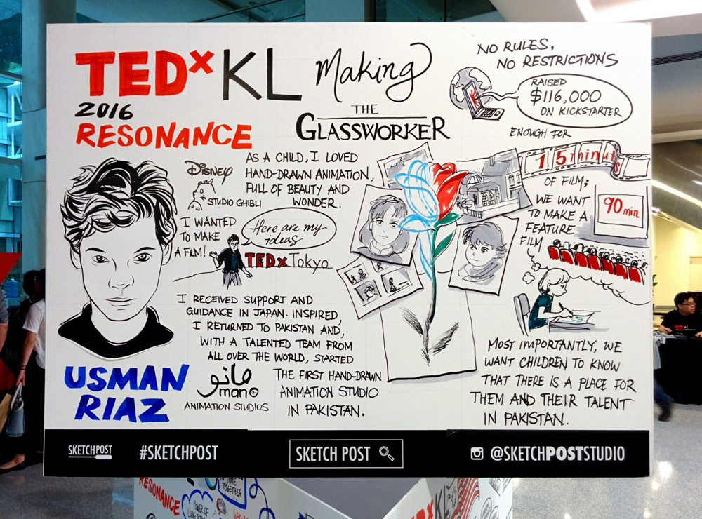 Copy of TEDxKL - Usman Riaz & Mano Animation Studios