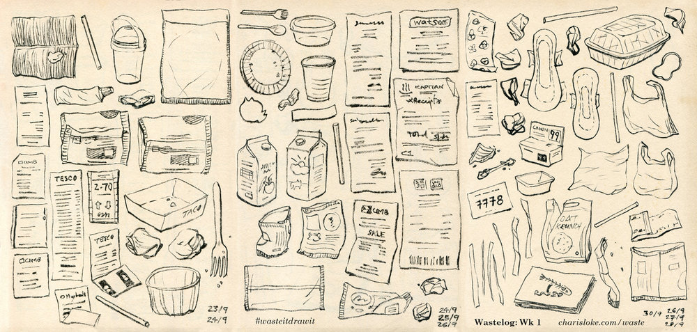 Waste It, Draw It - A visual log of personal waste.