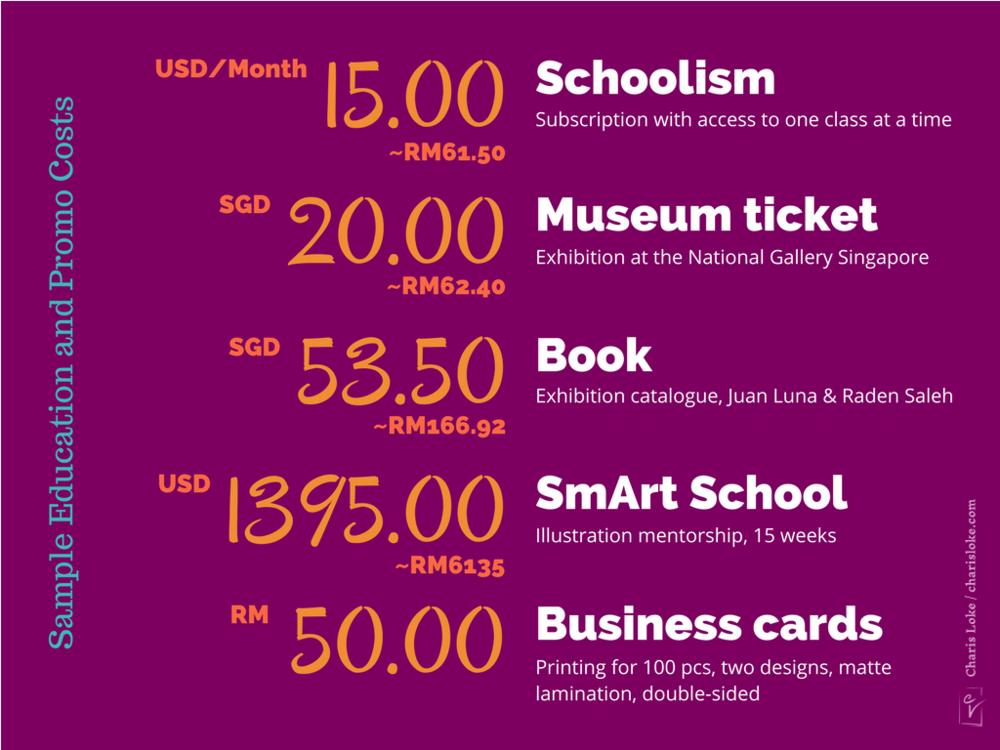 Contoh kos pendidikan dan promosi: langganan kelas dalam talian, tiket ke pameran, buku, kelas ilustrasi, kad perniagaan.