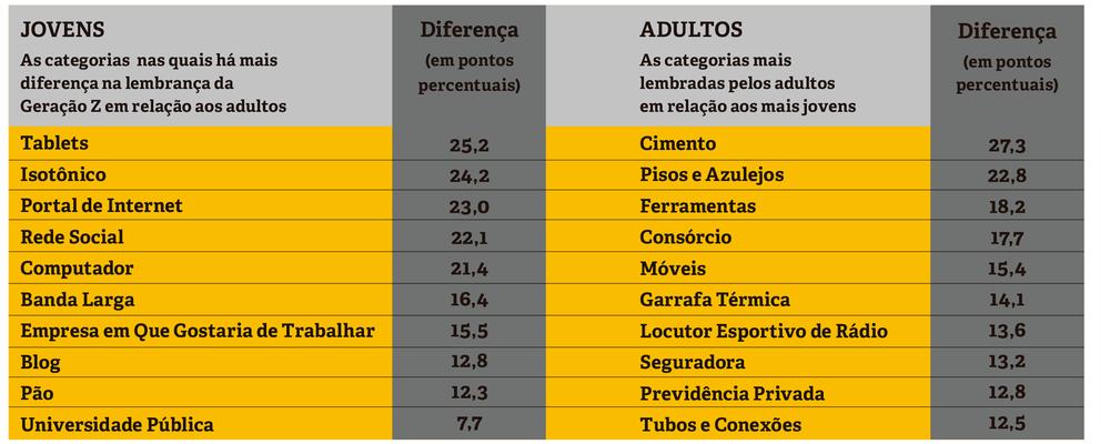 Segmento Pesquisas - Porto Alegre - Rio Grande do Sul - Pesquisa de Mercado - Pesquisas de Mercado