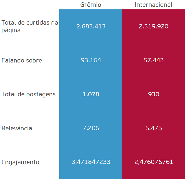 Segmento Pesquisas - Pesquisa de Mercado - Pesquisas de Mercado - Porto Alegre - Rio Grande do Sul - Bom Fim - Vieira de Castro