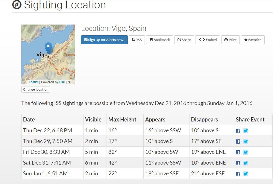 Aquí os dejo los datos de Vigo.