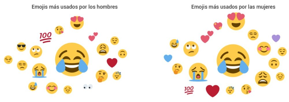 Hombres mujeres.jpg