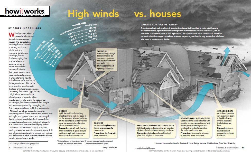 High winds.JPG