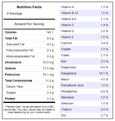Buckwheat Pear Cake Nutritional Information