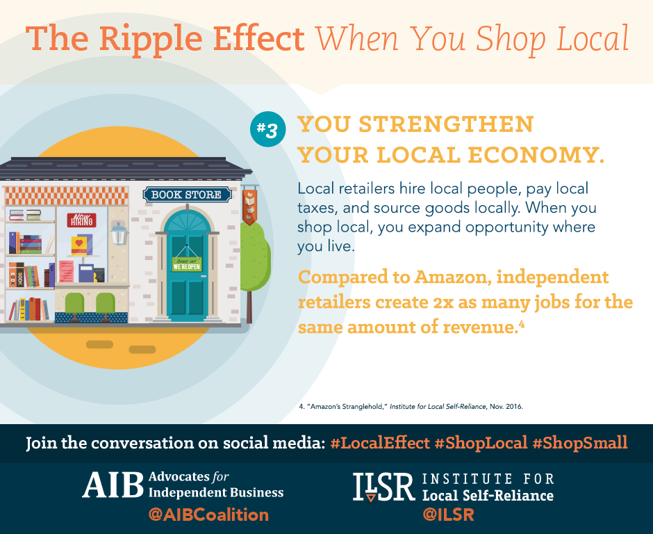 AIB_Ripple-Effect_Social-3.png