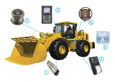 wORLD'S#1 wHEEL LOADER SCALE