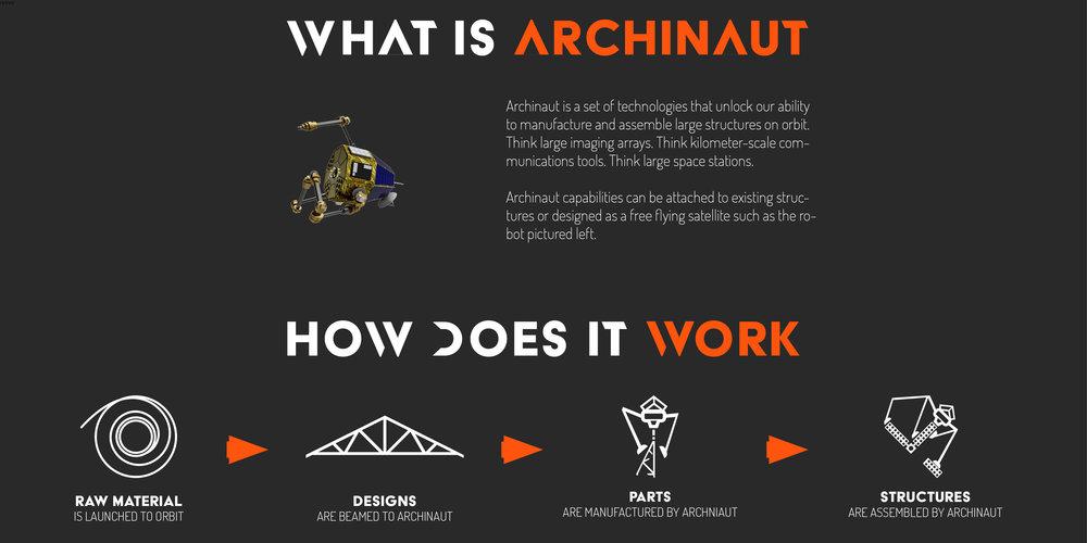 Archinaut Infographic [working].jpg