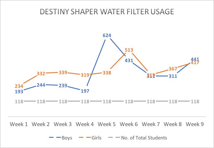WF data.png