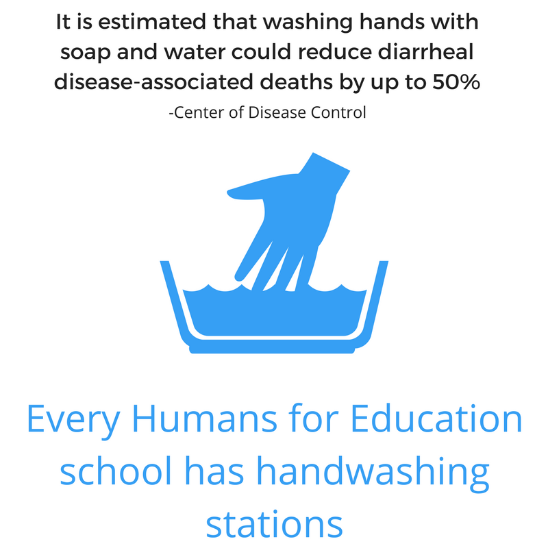 Humans for Education Handwashing