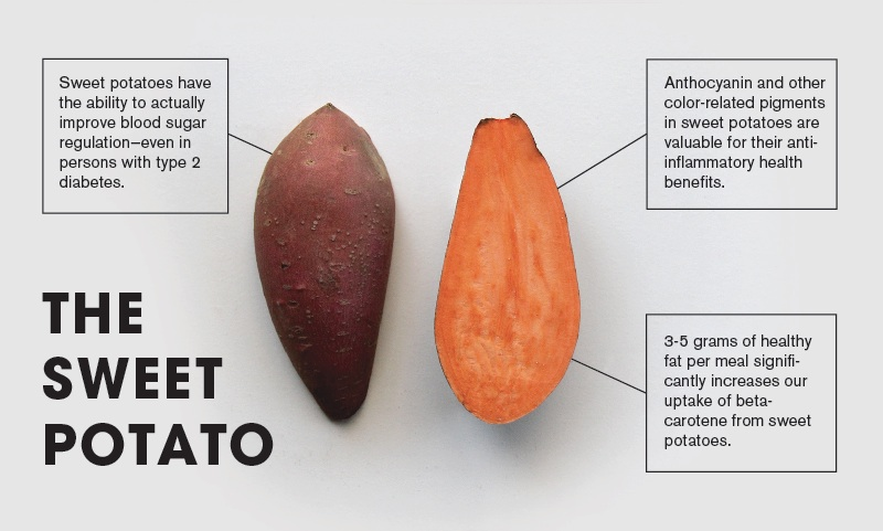 sweet-potato-facts.jpg