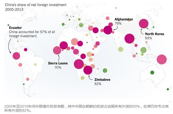 ChinaShareNetForeignInvestment.jpg