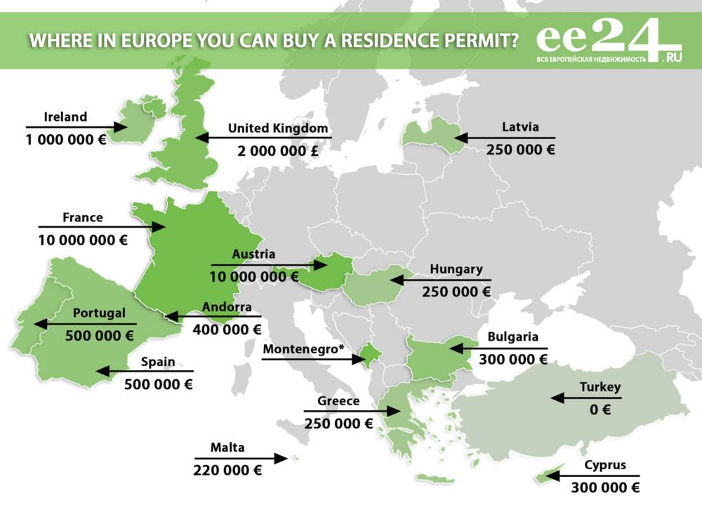 Golden Visa EU Countries.png