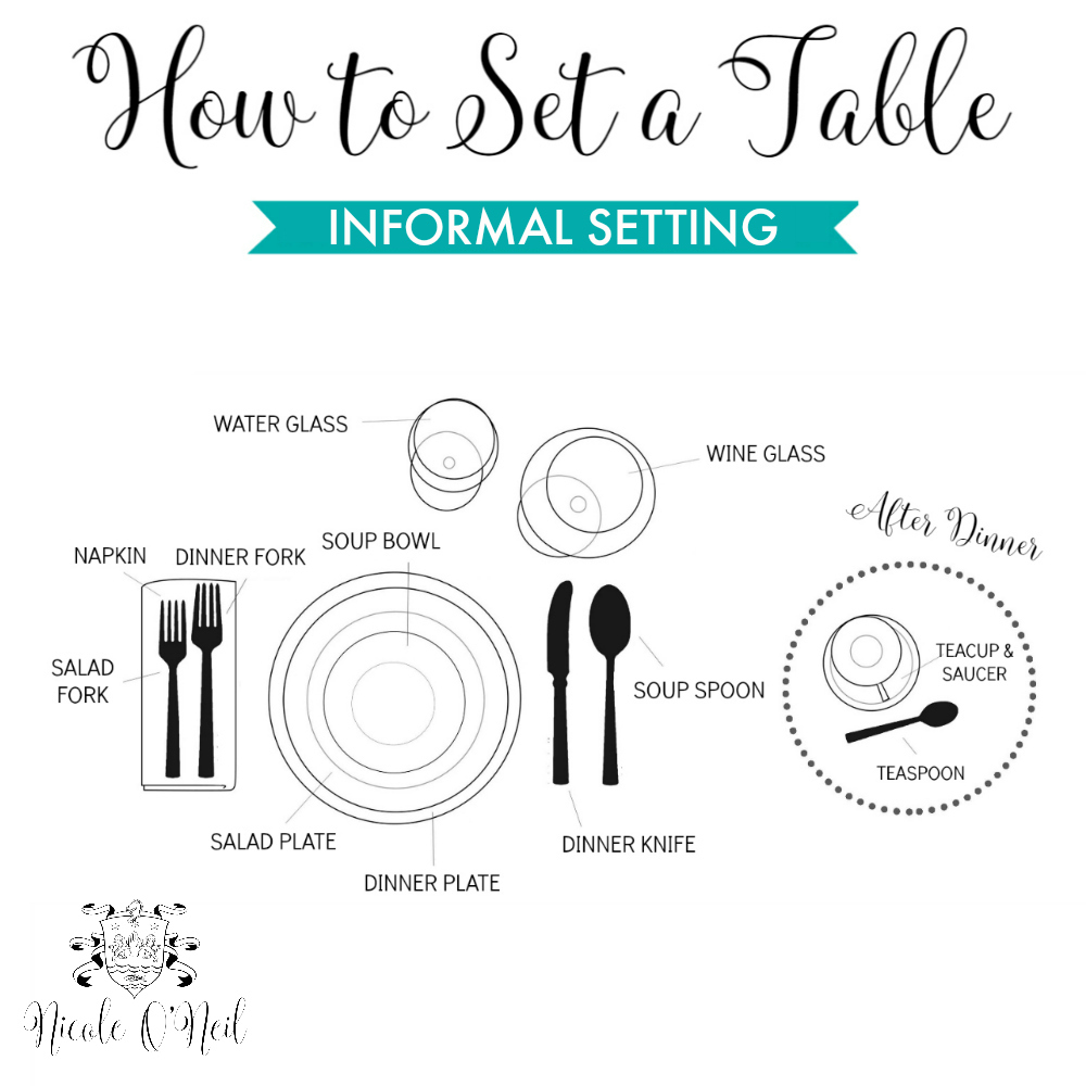 how to set the table easy guide to informal and formal dinner party place settings nicole o. Black Bedroom Furniture Sets. Home Design Ideas