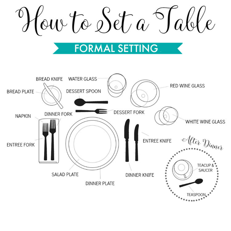 How to Set The Table: Easy Guide to Informal and Formal Dinner Party ...