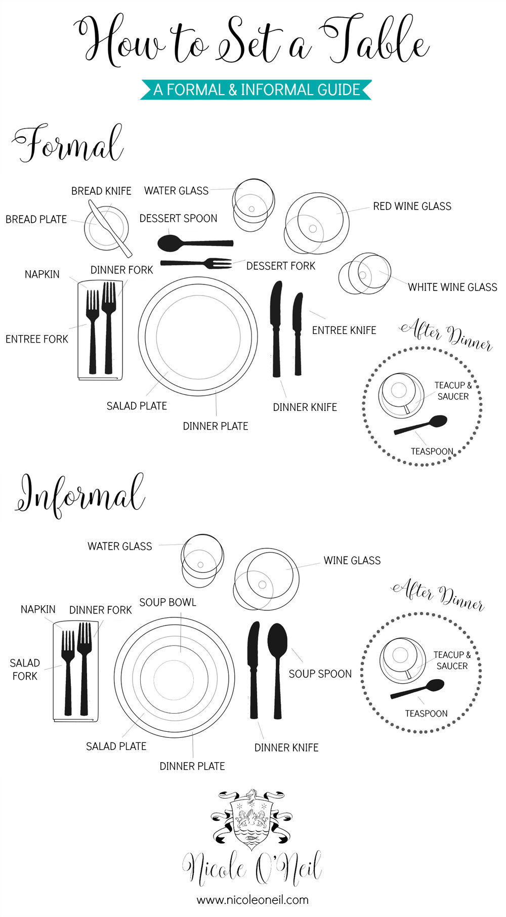 How to Set a Table for Informal and Formal Dinner Parties Place Setting