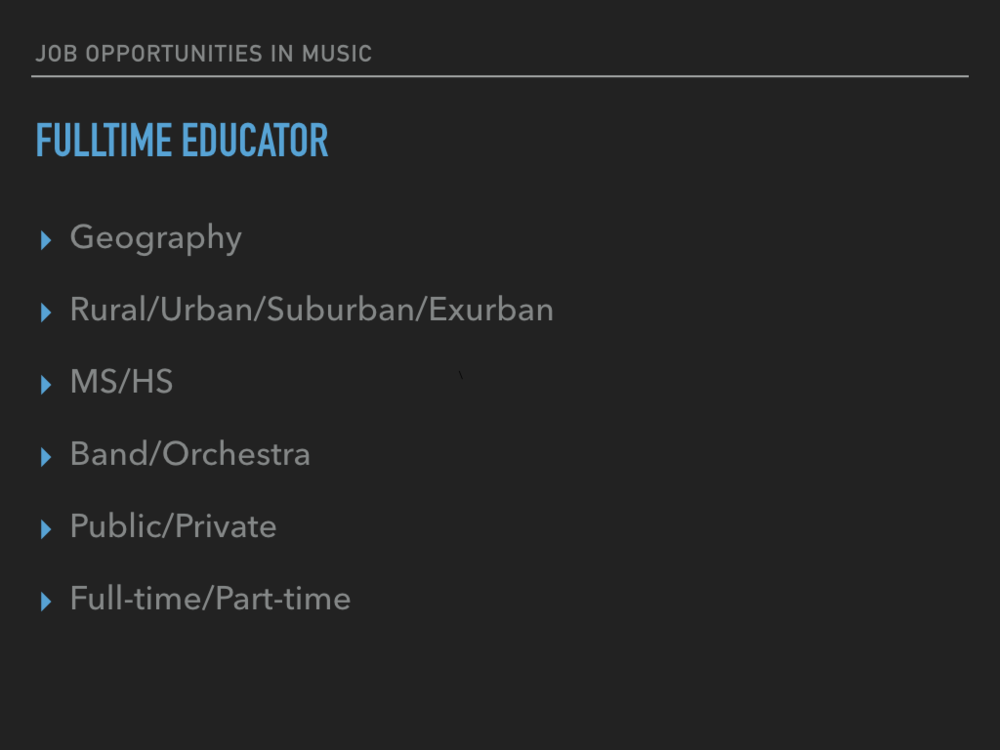 Fulltime Educator