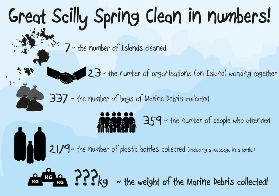 spring clean in numbers.jpg